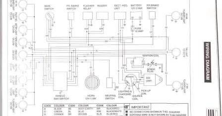 wiring diagram motor vega zr