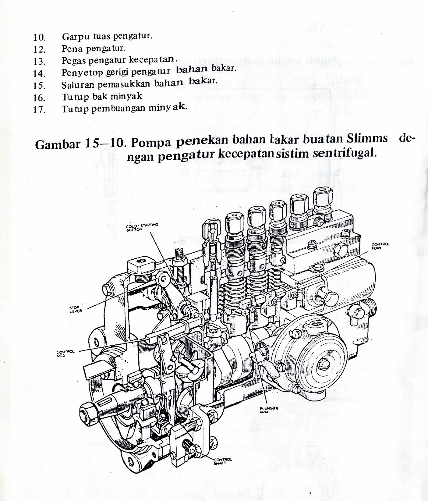 Otomotif Sistem Bahan Bakar Motorsel Bagian 2