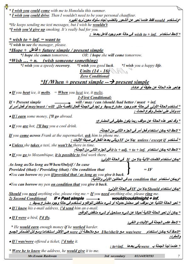 تلخيص قواعد اللغة الانجليزية للصف الثالث الثانوي فى 7 ورقات فقط 01_007
