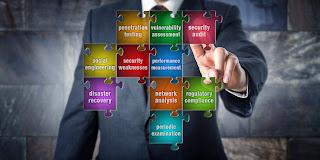 yourIT bietet eine breite Palette an Dienstleistungen und Beratungen im Bereich Datenschutz & Informationssicherheit