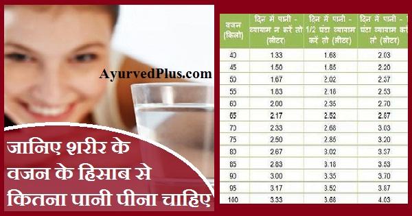 1 दिन  मे कितने लीटर पानी पीना चाहिए