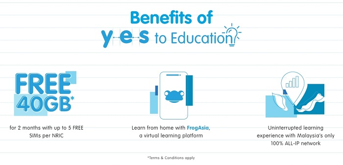 FREE Yes 4G Education SIM Card With 40GB of Internet For Each Kid To Study At Home