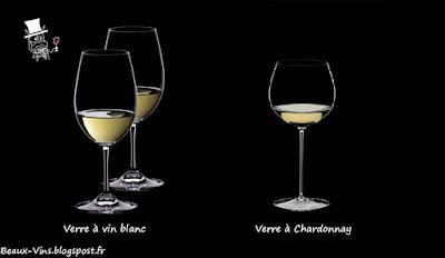 blog beaux-vins choisir verre vin blanc