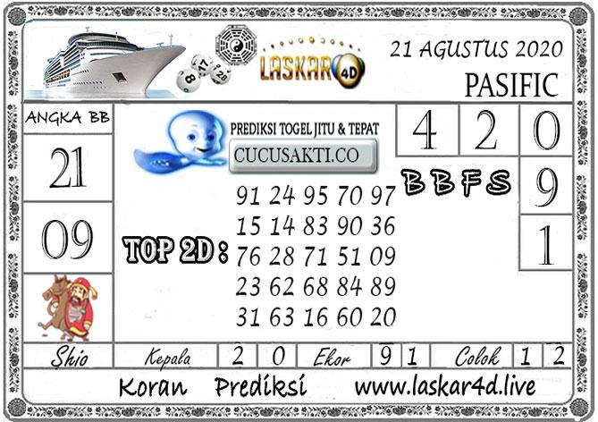 Prediksi Togel PASIFIC LASKAR4D 21 AGUSTUS 2020