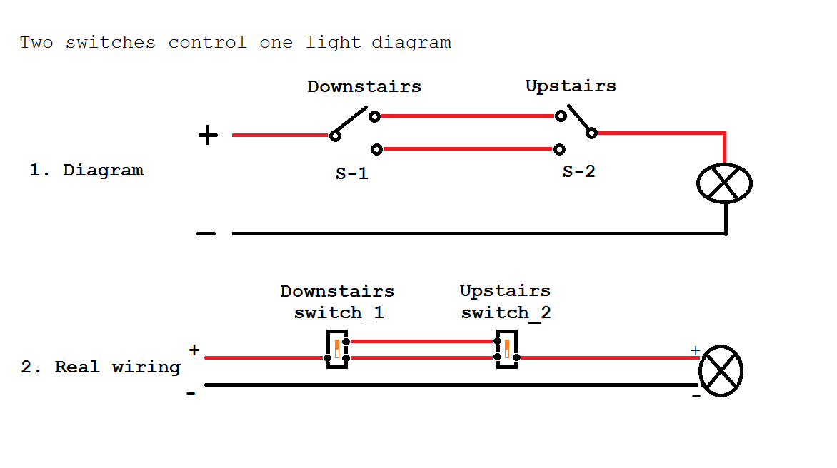 control two switches one light diagram