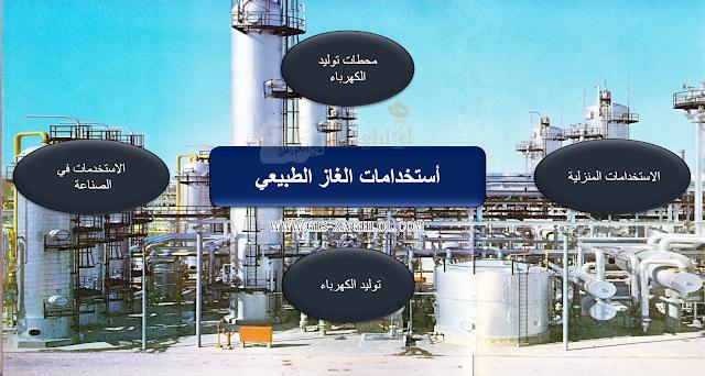الغاز الطبيعي Natural gas | جغرافيا الموارد الاقتصادية