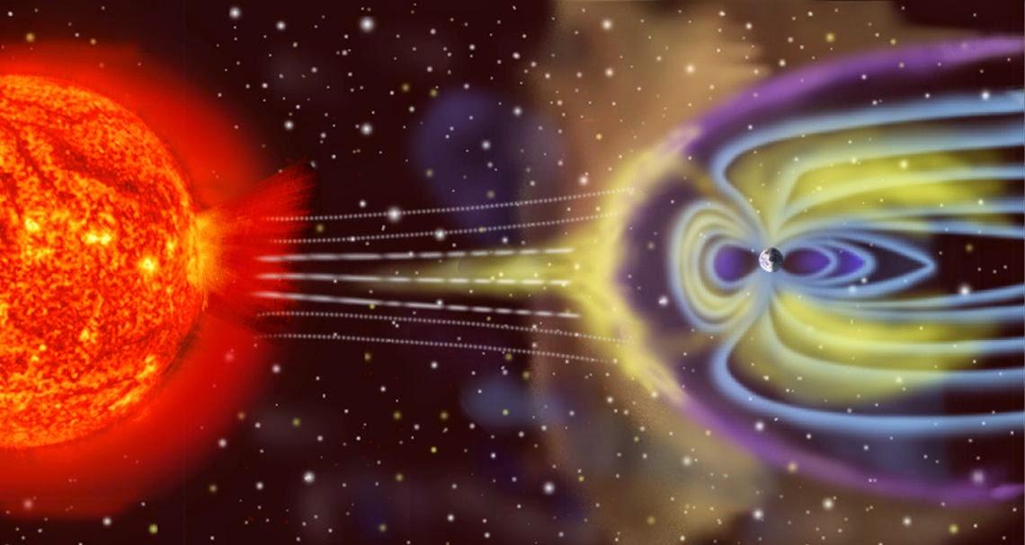 La magnetosfera, el Sol y la Tierra
