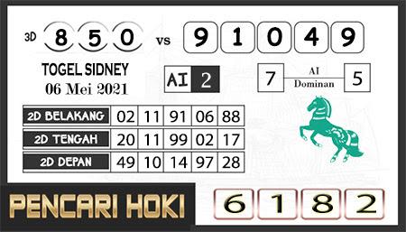 Prediksi Pencari Hoki Sdy Kamis 06-Mar-2021