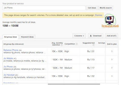 Best Keyword Research Google Adwords Keyword Planner Tool