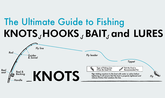 The Ultimate Guide to Fishing Knots, Hooks, Bait, and Lures
