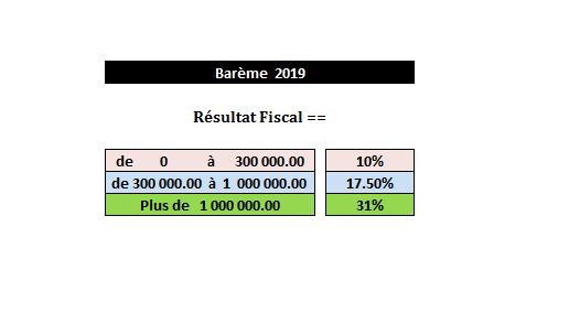 Bareme is 2019