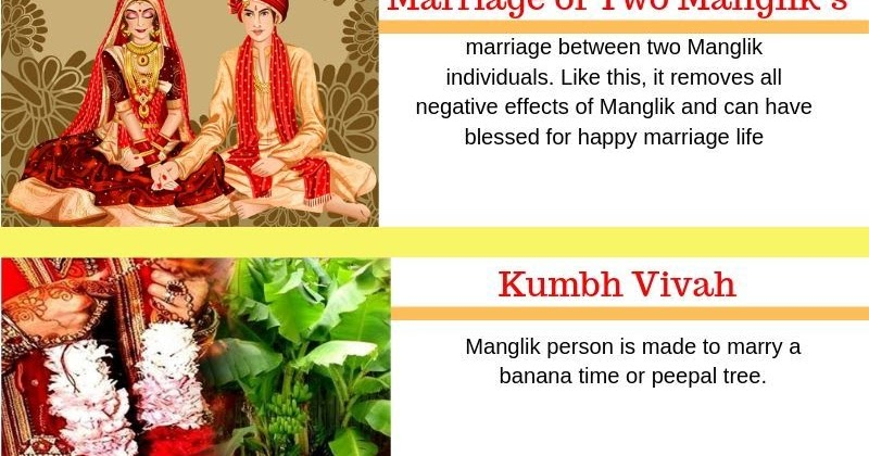 Know How To Remove Manglik Dosha For Happy Married Life