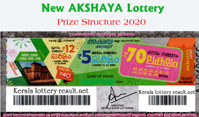 New Akshaya Kerala Lottery Prize Structure 2020