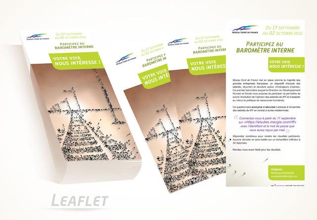 création de leaflet