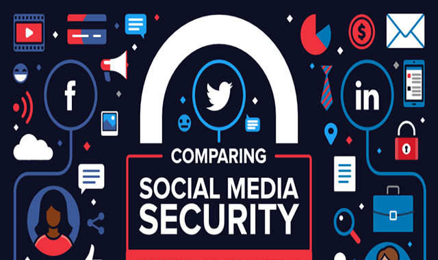 Security of social media: How secure is your information? #infographic