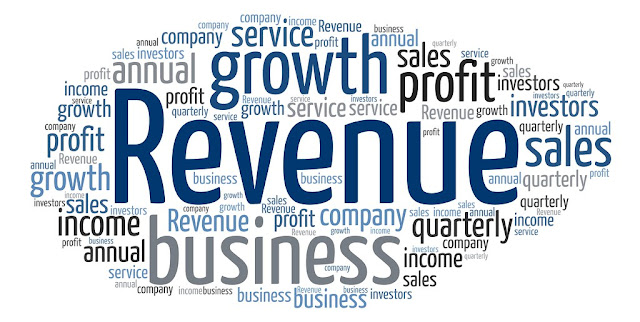 revenue and it's types