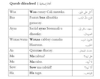 تعلم اللغة الصومالية