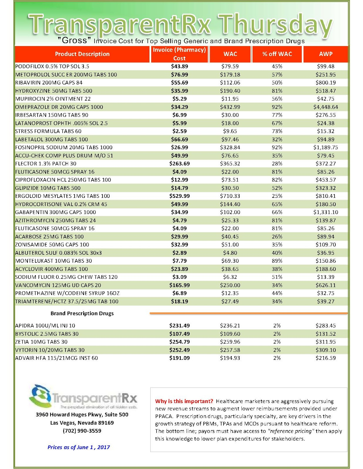 "Reference Pricing: ""Gross"" Invoice Cost for Popular Generic and Brand  Prescription Drugs (Volume 169)"