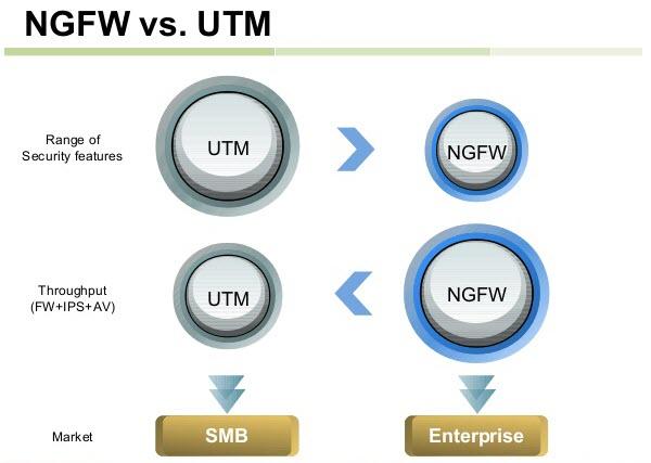 Cisco, Network Equipment Resource: 2017