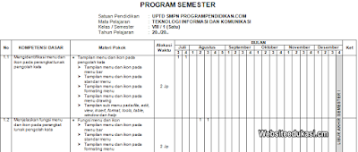 Promes TIK Kelas 8 SMP/MTs Tahun 2019/2020