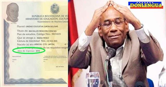 2000 dólares por un Título de Bachiller si lo perdiste tras la quema del Ministerio de Educación