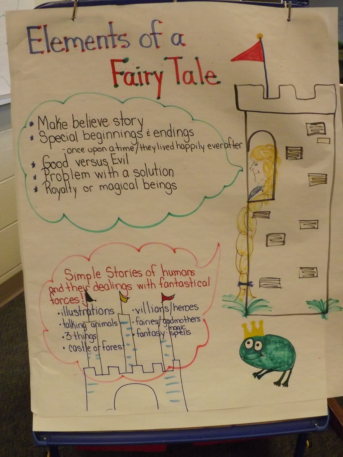 Anchor Charts Tall Tales And Anchors