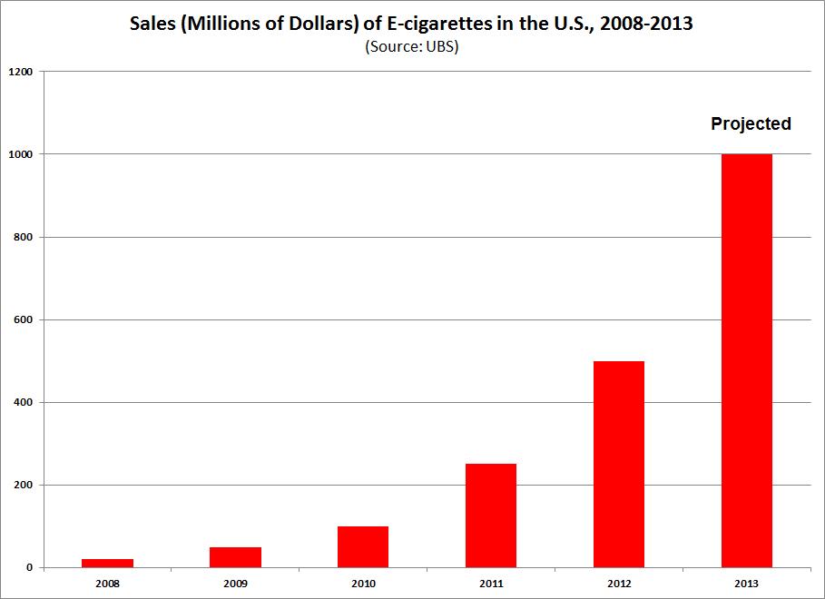 The  cigarette revolution also tobacco truth rh rodutobaccotruthspot