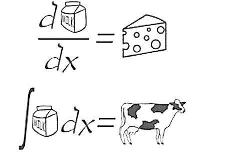 Математика для фермеров