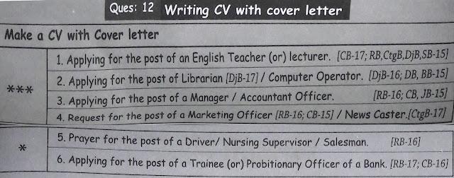 SSC English 2nd Paper Suggestion - 02