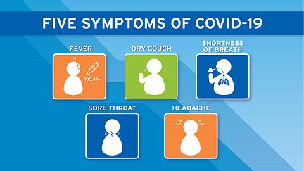 COVID-19 के लक्षण क्या हैं?