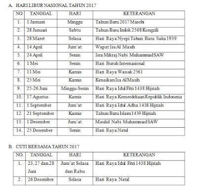 Inilah Daftar Hari Libur Nasional Dan Cuti Bersama Tahun 2017