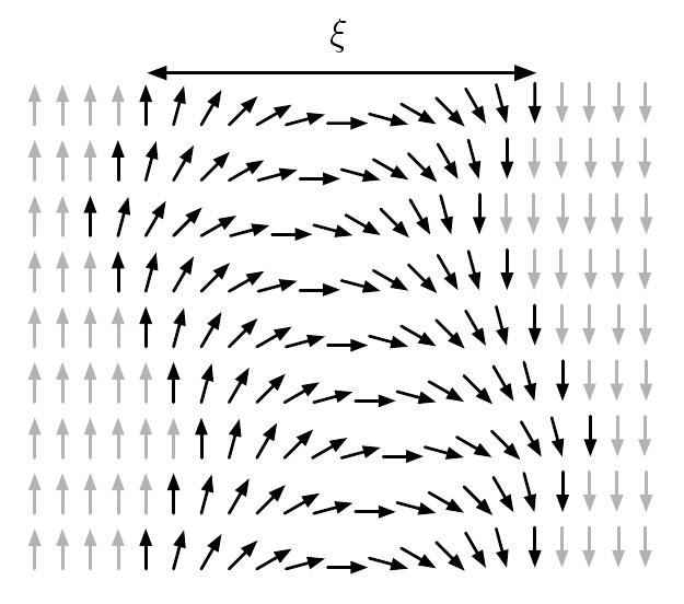 CMRIT ENGINEERING PHYSICS: IMAGES FOR THE TOPICS
