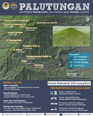 Jalur pendakian Gunung Ciremai Palutungan