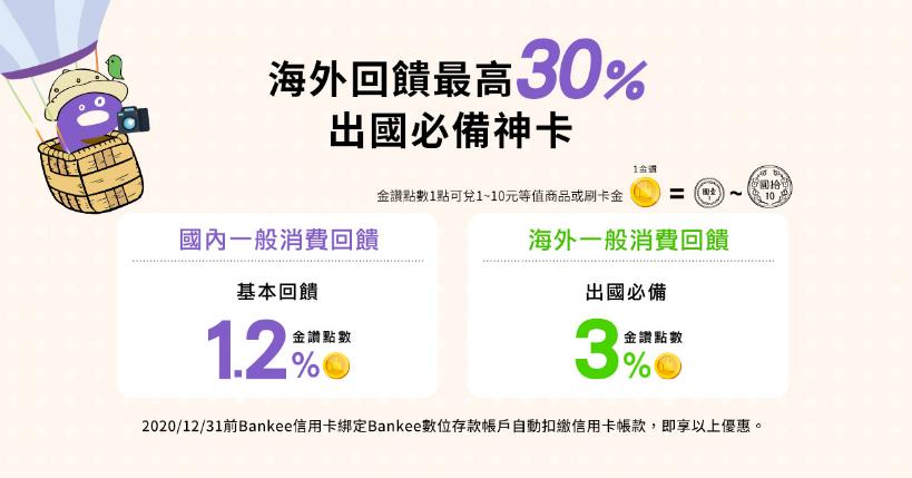 【遠銀卡全攻略】新戶MGM賺1116+Bankee高利活存2.6%! @ 符碼記憶