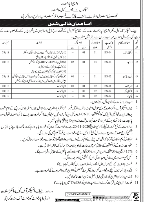 Energy Department November 2020 Jobs in Pakistan 2020 For Primary, Middle, Matric, Intermediate Degree Candidates