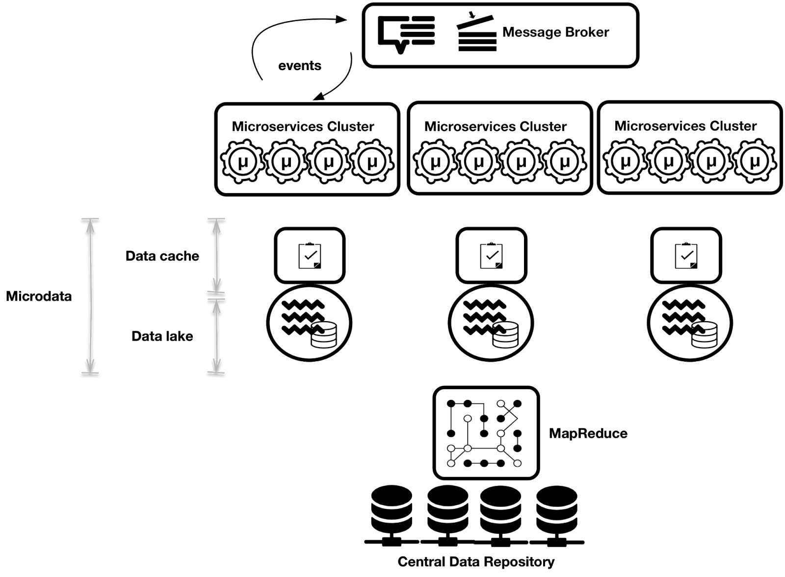 Pragmatic Approach to API Façade Pattern | Asanka Abeysinghe