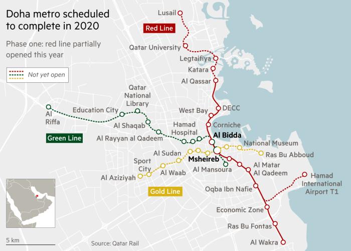 #Qatar pins growth hopes on domestic renewal | Financial Times