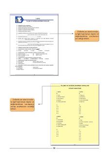 Psikoloji Ders Kitabı Cevapları Tekno Artı Yayınları Sayfa 10