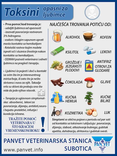Toksini, hemikalije i namirnice opasni za ljubimce - Panvet infografika