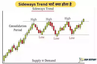 शेयर बाजार में कैसे करें निवेश की शुरुआत, न्यूनतम राशि शेयर बाजार में निवेश करने के लिए