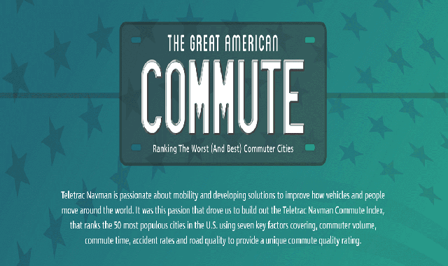 Best and Worst Commutes in America #infographic