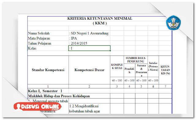 Aplikasi KKM KTSP Untuk SD Otomatis Format Excel
