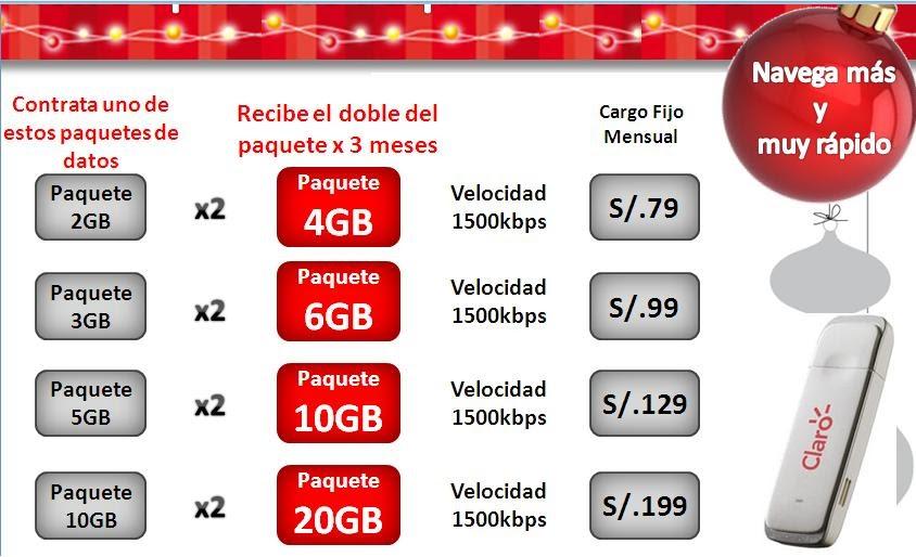 Cara transfer kuota Telkomsel 5GB / 10GB / 1GB tanpa pulsa