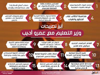 اخر تصريحات وزير التعليم عن النظام الجديد في التعليم - ضوابط عامة لمجموعات التقوية - ضوابط عامة للفصل الدراسي الأول