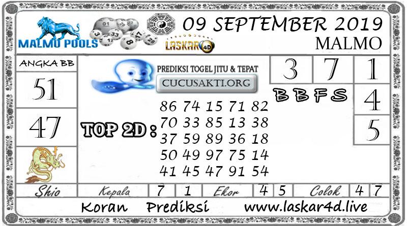 Prediksi Togel MALMO LASKAR4D 09 SEPTEMBER 2020