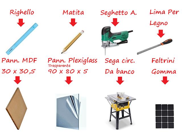 materiali-costruire-barriera-protettiva-plexiglass