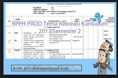 Contoh RPPH RKH TK B Semester 2 Terbaru Tahun 2018/2019