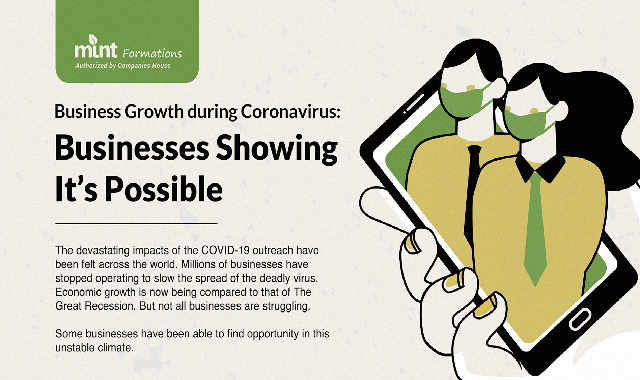 Not All Doom & Gloom: Coronavirus Business Success Stories #infographic,coronavirus,coronavirus pandemic,business,how will businesses survive the coronavirus the plan,coronavirus in usa,coronavirus tips,coronavirus quarantine,coronavirus video,tim hortons is struggling to stay in business,grow your business in a recession,coronavirus in india,amazon business ideas,adjusting to life during the coronavirus crisis,tim hortons struggling to stay in business,coronavirus italy