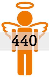 エンジェルナンバー 440 の意味