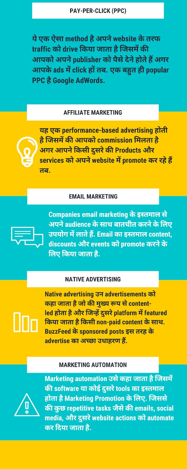 डिजिटल मार्केटिंग क्या है